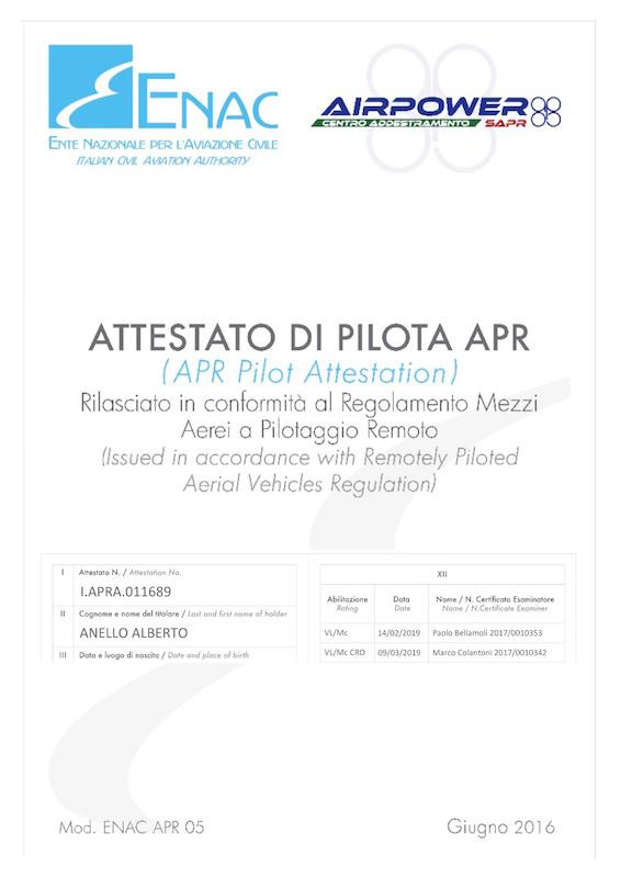 Photoring di Anello Alberto - Pilota Drone Professionista